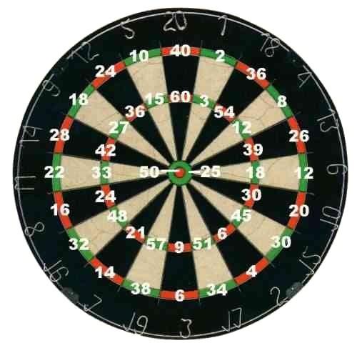 darts cricket regeln